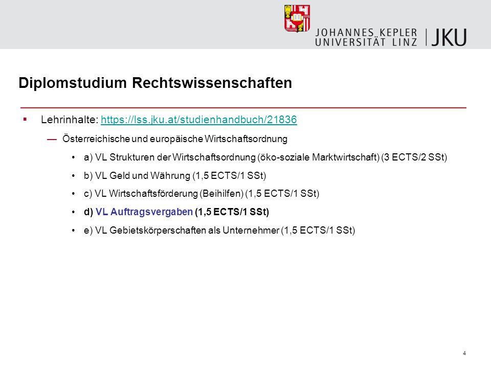 4 Diplomstudium Rechtswissenschaften  Lehrinhalte: https://lss.jku.at/studienhandbuch/21836https://lss.jku.at/studienhandbuch/21836 —Österreichische