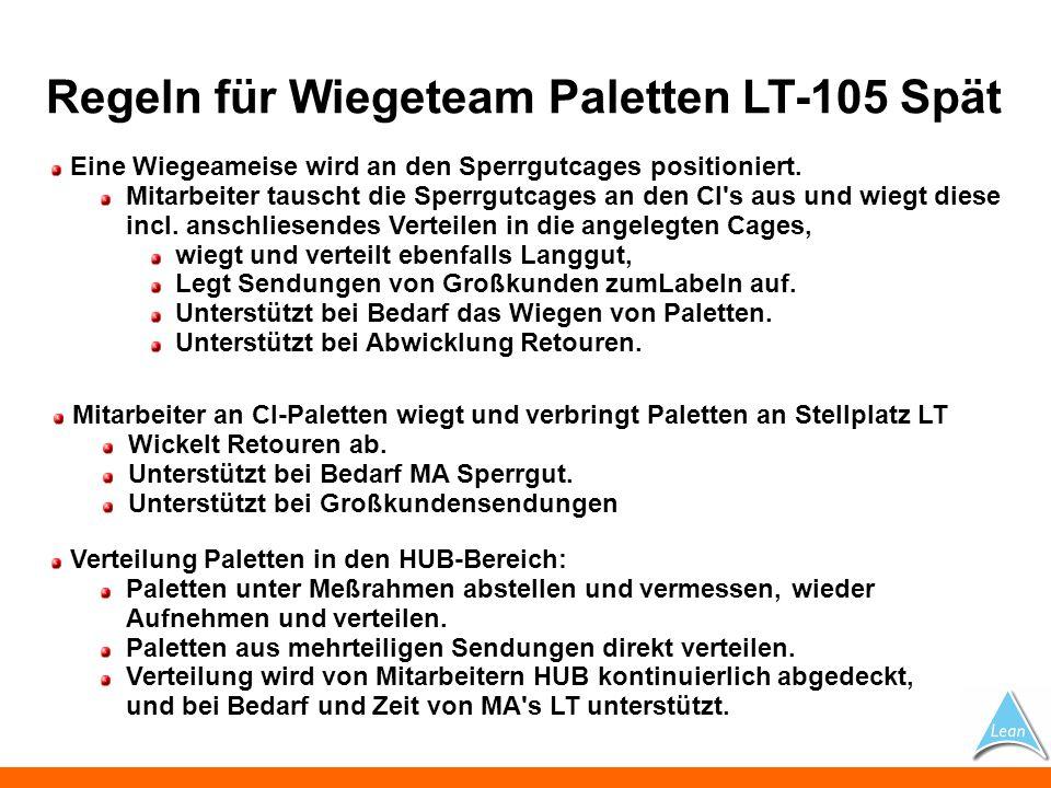 Regeln für Wiegeteam Paletten LT-105 Spät Eine Wiegeameise wird an den Sperrgutcages positioniert. Mitarbeiter tauscht die Sperrgutcages an den CI's a