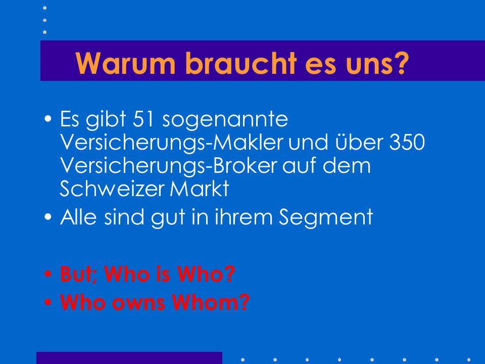 Wer sind wir ? Eine Aktiengesellschaft mit Sitz in Liestal/BL Aktienkapital CHF 100'000.-- Gegründet 1990 In der NW-Schweiz; die älteste AG in unserem