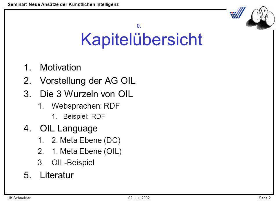 Seminar: Neue Ansätze der Künstlichen Intelligenz Seite 2Ulf Schneider02.