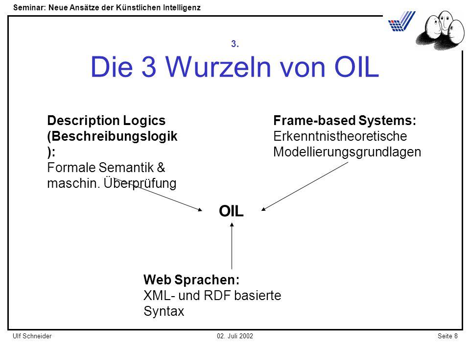 Seminar: Neue Ansätze der Künstlichen Intelligenz Seite 8Ulf Schneider02.