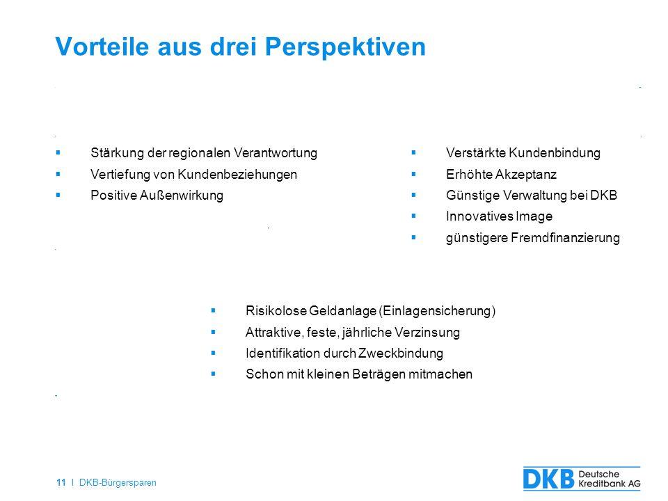 11 I DKB-Bürgersparen Vorteile aus drei Perspektiven DKBVorhabenspartner Bürger DKB-Bürgersparen  Stärkung der regionalen Verantwortung  Vertiefung