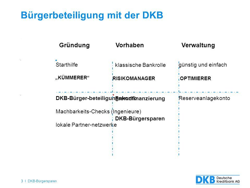 3 I DKB-Bürgersparen Bürgerbeteiligung mit der DKB Starthilfe DKB-Bürger-beteiligungskonto Machbarkeits-Checks (Ingenieure) lokale Partner-netzwerke D