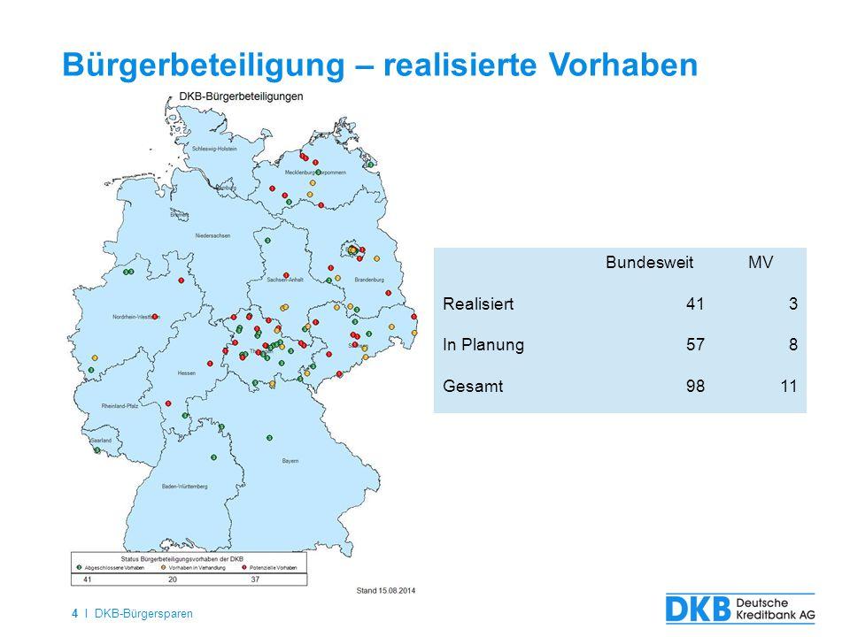 4 I DKB-Bürgersparen Bürgerbeteiligung – realisierte Vorhaben BundesweitMV Realisiert413 In Planung578 Gesamt9811