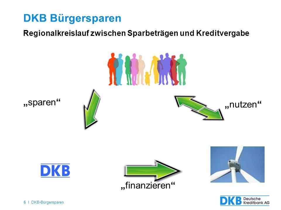 """6 I DKB-Bürgersparen DKB Bürgersparen """"sparen"""" """"finanzieren"""" """"nutzen"""" Regionalkreislauf zwischen Sparbeträgen und Kreditvergabe"""