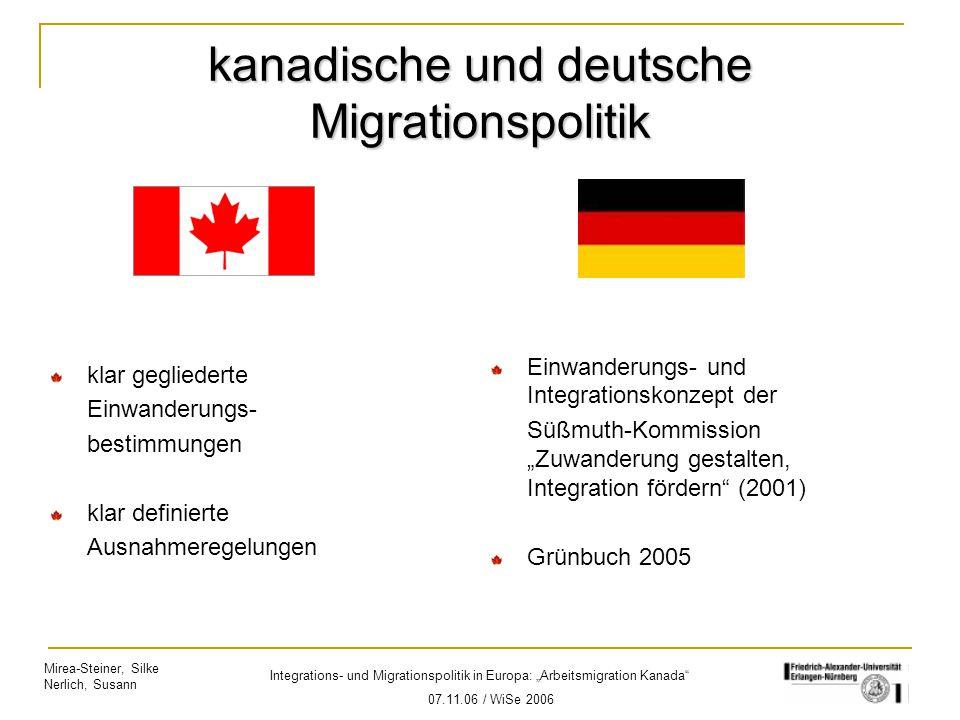 """Mirea-Steiner, Silke Nerlich, Susann Integrations- und Migrationspolitik in Europa: """"Arbeitsmigration Kanada"""" 07.11.06 / WiSe 2006 kanadische und deut"""