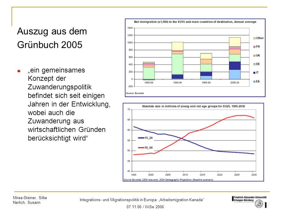 """Mirea-Steiner, Silke Nerlich, Susann Integrations- und Migrationspolitik in Europa: """"Arbeitsmigration Kanada"""" 07.11.06 / WiSe 2006 Auszug aus dem Grün"""