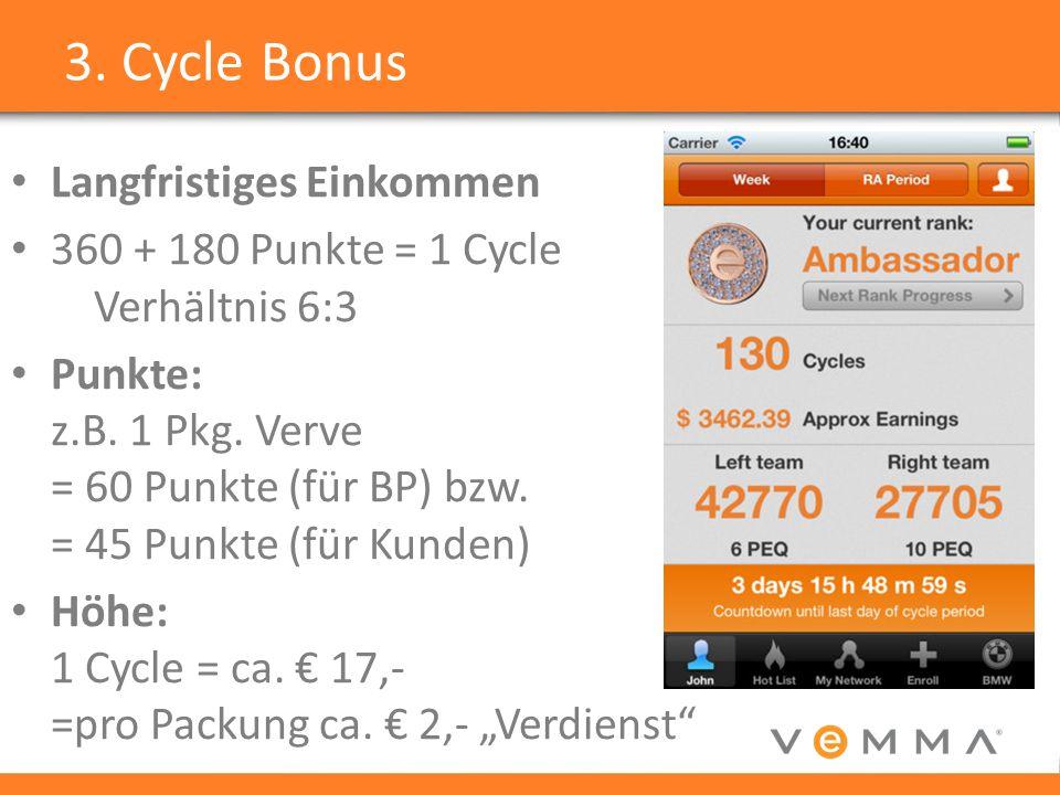 3. Cycle Bonus Langfristiges Einkommen 360 + 180 Punkte = 1 Cycle Verhältnis 6:3 Punkte: z.B. 1 Pkg. Verve = 60 Punkte (für BP) bzw. = 45 Punkte (für