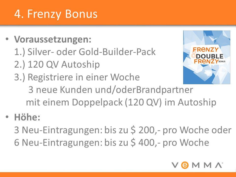 4. Frenzy Bonus Voraussetzungen: 1.) Silver- oder Gold-Builder-Pack 2.) 120 QV Autoship 3.) Registriere in einer Woche 3 neue Kunden und/oderBrandpart