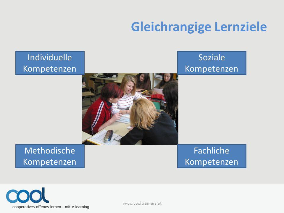 Gleichrangige Lernziele www.cooltrainers.at Individuelle Kompetenzen Soziale Kompetenzen Methodische Kompetenzen Fachliche Kompetenzen