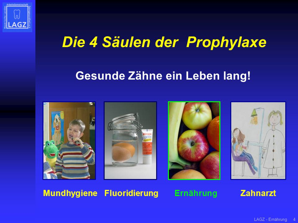 LAGZ - Ernährung4 MundhygieneFluoridierungErnährungZahnarzt Gesunde Zähne ein Leben lang! Die 4 Säulen der Prophylaxe