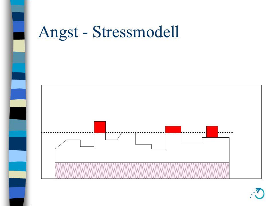 Angst - Stressmodell