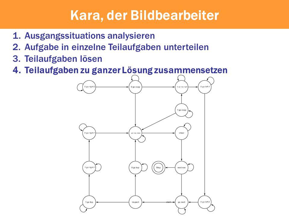 1. Ausgangssituations analysieren 2. Aufgabe in einzelne Teilaufgaben unterteilen 3. Teilaufgaben lösen 4. Teilaufgaben zu ganzer Lösung zusammensetze