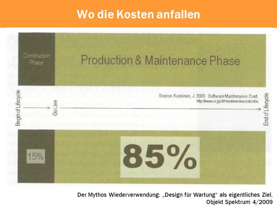 """Wo die Kosten anfallen Der Mythos Wiederverwendung: """"Design für Wartung"""" als eigentliches Ziel, Objekt Spektrum 4/2009"""