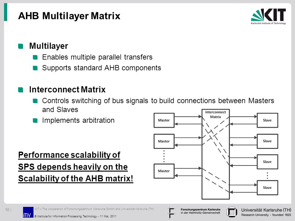AHB Multilayer Matrix Multilayer Enables multiple parallel transfers Supports standard AHB components Interconnect Matrix Controls switching of bus si