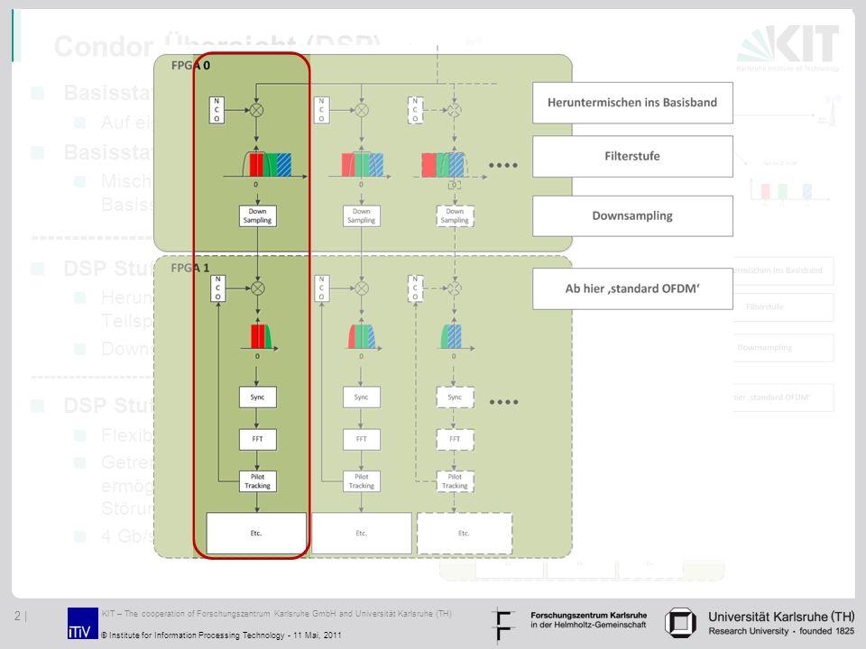 Condor Übersicht (DSP) Basisstationen senden Auf eigenen Frequenzbändern Basisstationen empfangen Mischprodukt aller benachbarten Basisstationen -------------------------------------------------- DSP Stufe 1: Auftrennung Heruntermischen und Filtern der Teilspektren (parallel) Downsampling (parallel) -------------------------------------------------------------- DSP Stufe 2: Verarbeitung (parallel) Flexibler System on Chip Ansatz Getrenntes prozessieren der Spektren ermöglicht getrennte Korrektur von Störungen (LO-Offsets, Laufzeit, etc.) 4 Gb/s pro Empfänger geplant © Institute for Information Processing Technology - 11 Mai, 2011 KIT – The cooperation of Forschungszentrum Karlsruhe GmbH and Universität Karlsruhe (TH) 2 |