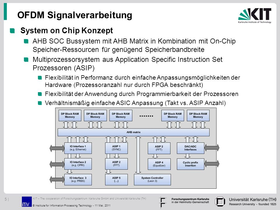 OFDM Signalverarbeitung KIT – The cooperation of Forschungszentrum Karlsruhe GmbH and Universität Karlsruhe (TH) 5 | © Institute for Information Processing Technology - 11 Mai, 2011 System on Chip Konzept AHB SOC Bussystem mit AHB Matrix in Kombination mit On-Chip Speicher-Ressourcen für genügend Speicherbandbreite Multiprozessorsystem aus Application Specific Instruction Set Prozessoren (ASIP) Flexibilität in Performanz durch einfache Anpassungsmöglichkeiten der Hardware (Prozessoranzahl nur durch FPGA beschränkt) Flexibilität der Anwendung durch Programmierbarkeit der Prozessoren Verhältnismäßig einfache ASIC Anpassung (Takt vs.