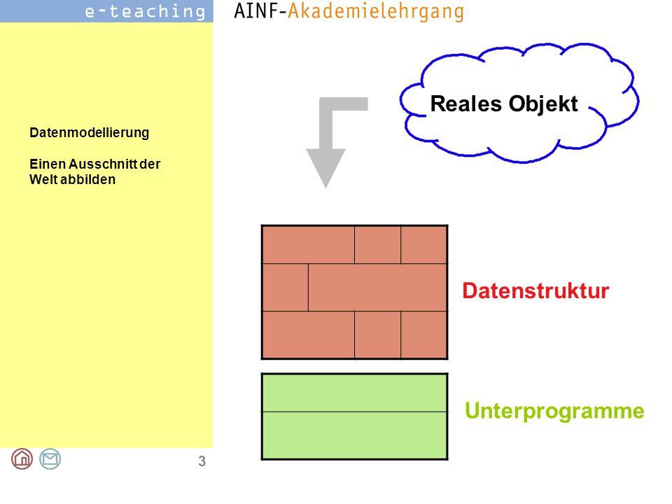 4 Reales Objekt Datenmodellierung Einen Ausschnitt der Welt abbilden Überschrift: Arial 24 Punkt fett Das ist der Fließtext, den wir für den Regelfall vorgesehen haben, er ist in Arial 20 Punkt normal vorgesehen.