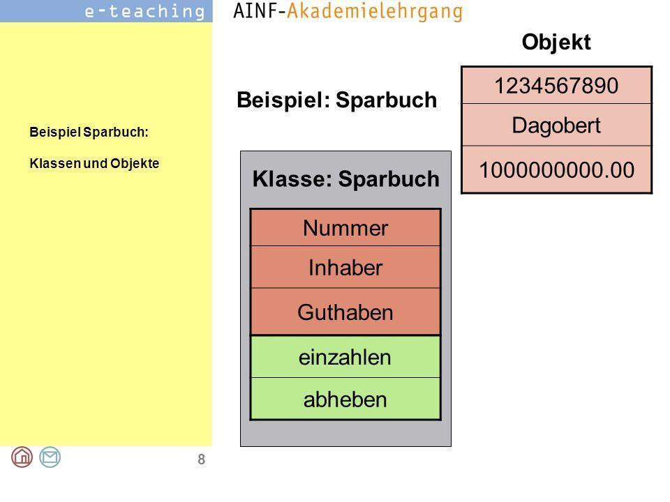 8 Beispiel Sparbuch: Klassen und Objekte Beispiel: Sparbuch Nummer Inhaber Guthaben einzahlen abheben Klasse: Sparbuch 1234567890 Dagobert 1000000000.00 Objekt