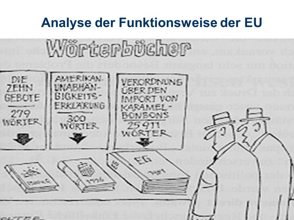 11 Analyse der Funktionsweise der EU