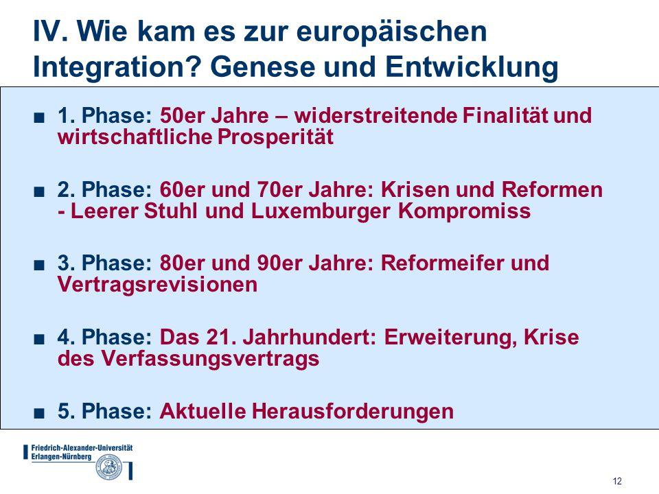 12 IV. Wie kam es zur europäischen Integration? Genese und Entwicklung ■1. Phase: 50er Jahre – widerstreitende Finalität und wirtschaftliche Prosperit