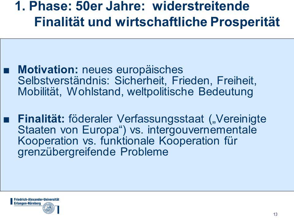 13 1. Phase: 50er Jahre: widerstreitende Finalität und wirtschaftliche Prosperität ■Motivation: neues europäisches Selbstverständnis: Sicherheit, Frie