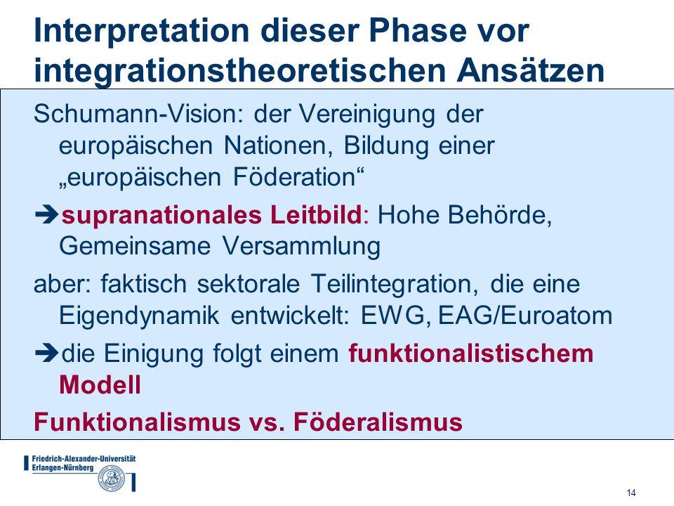"""14 Interpretation dieser Phase vor integrationstheoretischen Ansätzen Schumann-Vision: der Vereinigung der europäischen Nationen, Bildung einer """"europ"""