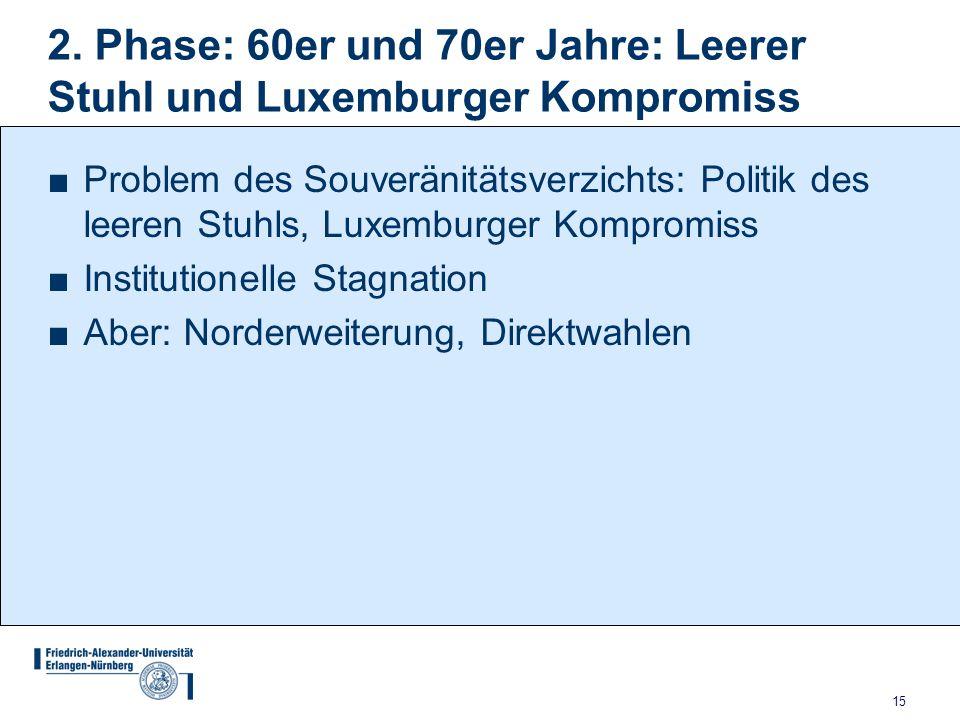 15 2. Phase: 60er und 70er Jahre: Leerer Stuhl und Luxemburger Kompromiss ■Problem des Souveränitätsverzichts: Politik des leeren Stuhls, Luxemburger