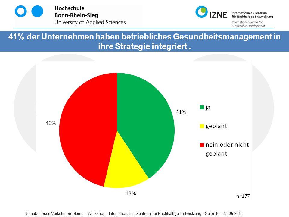 Betriebe lösen Verkehrsprobleme - Workshop - Internationales Zentrum für Nachhaltige Entwicklung - Seite 16 - 13.06.2013 41% der Unternehmen haben betriebliches Gesundheitsmanagement in ihre Strategie integriert.