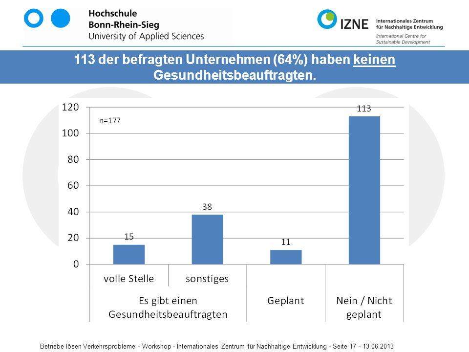 Betriebe lösen Verkehrsprobleme - Workshop - Internationales Zentrum für Nachhaltige Entwicklung - Seite 17 - 13.06.2013 113 der befragten Unternehmen (64%) haben keinen Gesundheitsbeauftragten.