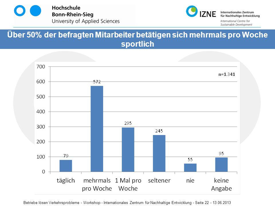 Betriebe lösen Verkehrsprobleme - Workshop - Internationales Zentrum für Nachhaltige Entwicklung - Seite 22 - 13.06.2013 Über 50% der befragten Mitarbeiter betätigen sich mehrmals pro Woche sportlich