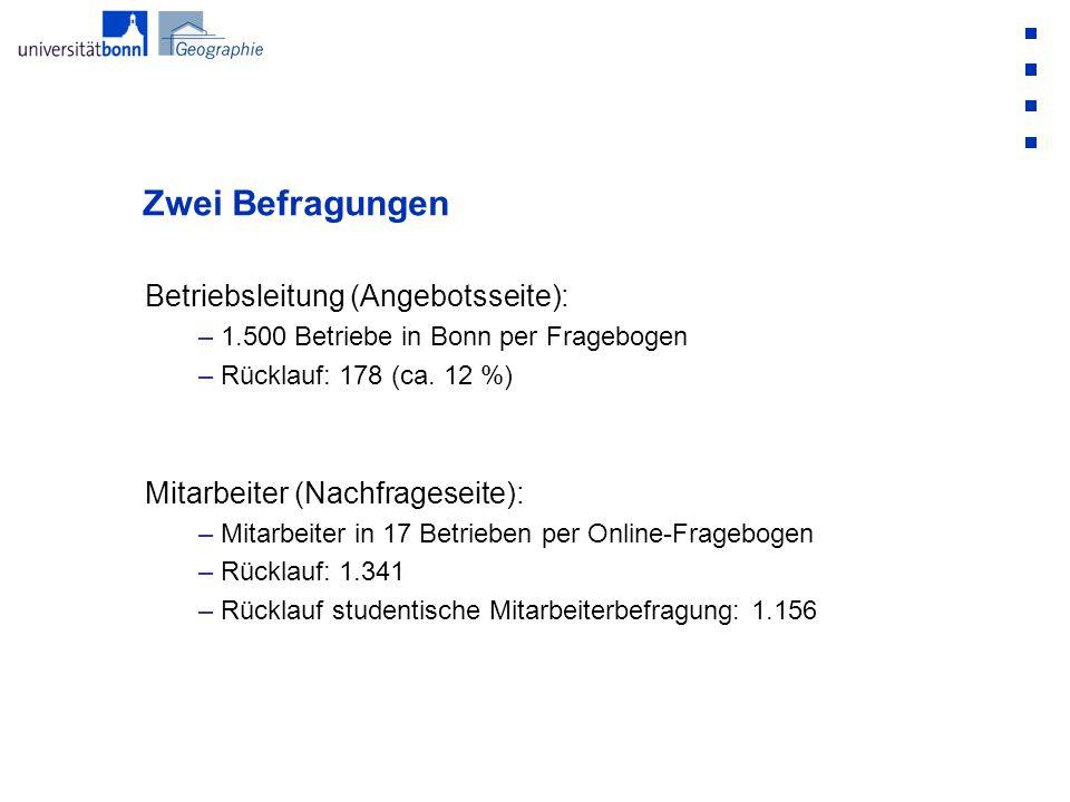 Zwei Befragungen Betriebsleitung (Angebotsseite): – 1.500 Betriebe in Bonn per Fragebogen – Rücklauf: 178 (ca.