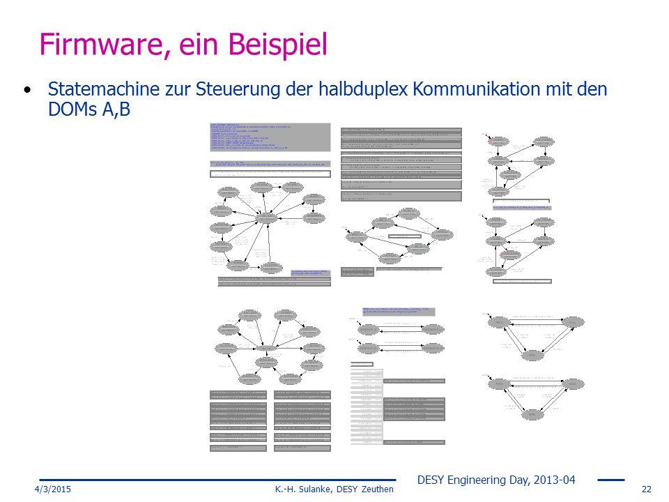 DESY Engineering Day, 2013-04 4/3/2015K.-H. Sulanke, DESY Zeuthen22 Firmware, ein Beispiel Statemachine zur Steuerung der halbduplex Kommunikation mit