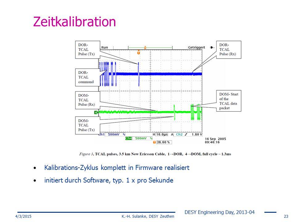 DESY Engineering Day, 2013-04 4/3/2015K.-H. Sulanke, DESY Zeuthen23 Zeitkalibration Kalibrations-Zyklus komplett in Firmware realisiert initiert durch