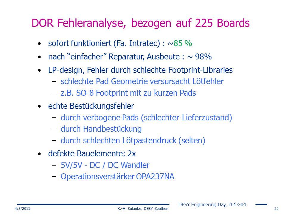 DESY Engineering Day, 2013-04 4/3/2015K.-H. Sulanke, DESY Zeuthen29 DOR Fehleranalyse, bezogen auf 225 Boards sofort funktioniert (Fa. Intratec) : ~85