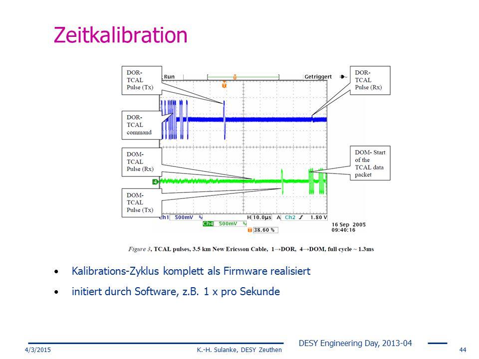 DESY Engineering Day, 2013-04 4/3/2015K.-H. Sulanke, DESY Zeuthen44 Zeitkalibration Kalibrations-Zyklus komplett als Firmware realisiert initiert durc