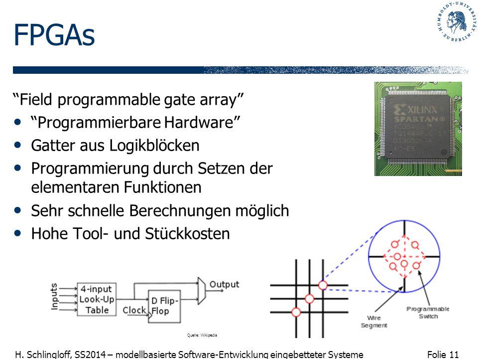 """Folie 11 H. Schlingloff, SS2014 – modellbasierte Software-Entwicklung eingebetteter Systeme FPGAs """"Field programmable gate array"""" """"Programmierbare Har"""