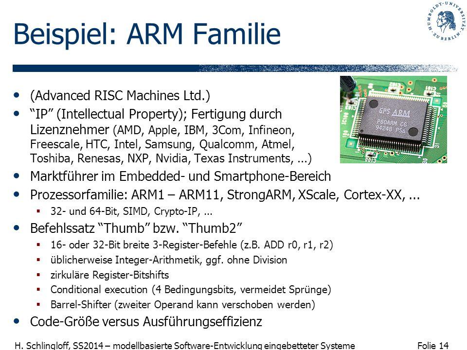 """Folie 14 H. Schlingloff, SS2014 – modellbasierte Software-Entwicklung eingebetteter Systeme Beispiel: ARM Familie (Advanced RISC Machines Ltd.) """"IP"""" ("""