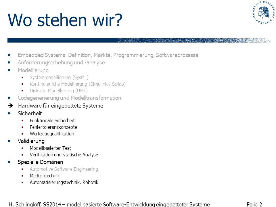 Folie 2 H. Schlingloff, SS2014 – modellbasierte Software-Entwicklung eingebetteter Systeme Wo stehen wir? Embedded Systems: Definition, Märkte, Progra