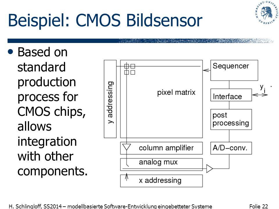 Folie 22 H. Schlingloff, SS2014 – modellbasierte Software-Entwicklung eingebetteter Systeme Beispiel: CMOS Bildsensor Based on standard production pro