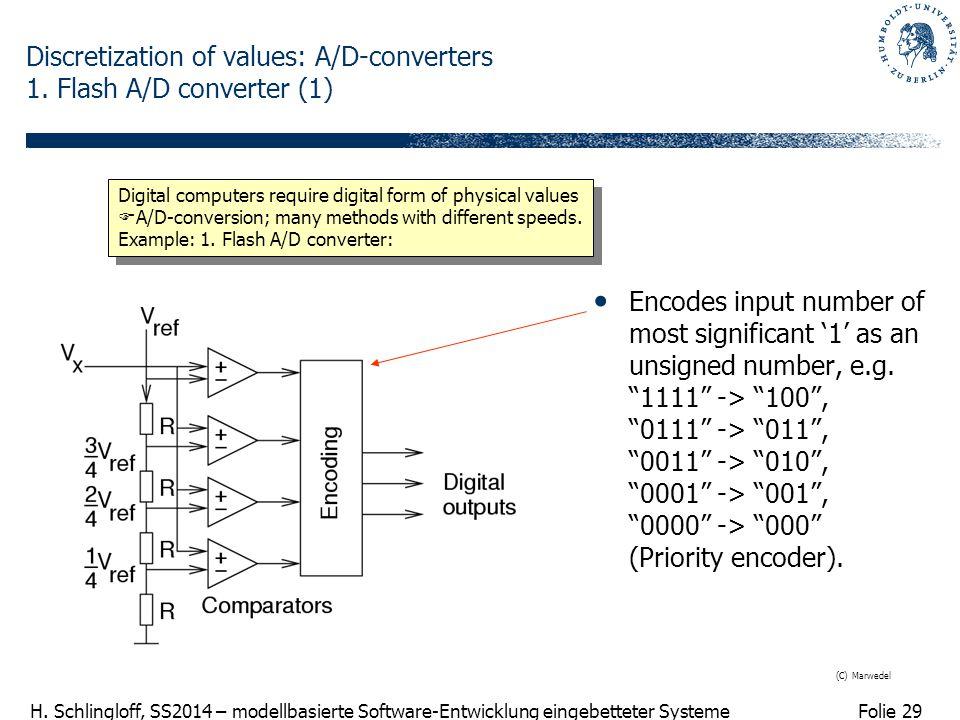 Folie 29 H. Schlingloff, SS2014 – modellbasierte Software-Entwicklung eingebetteter Systeme Discretization of values: A/D-converters 1. Flash A/D conv