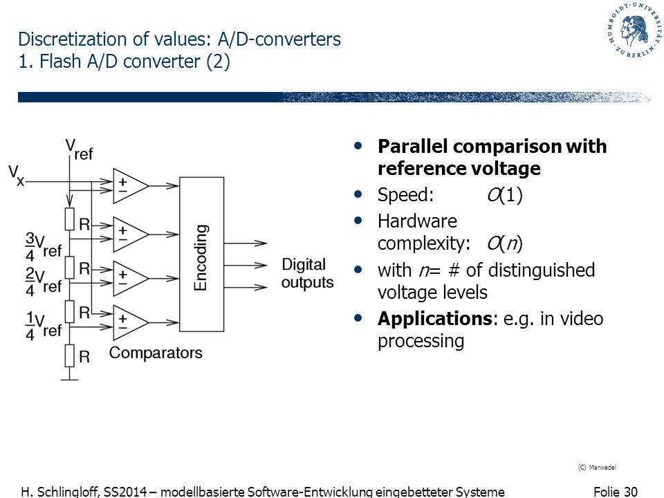 Folie 30 H. Schlingloff, SS2014 – modellbasierte Software-Entwicklung eingebetteter Systeme Discretization of values: A/D-converters 1. Flash A/D conv