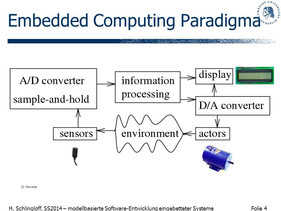 Folie 4 H. Schlingloff, SS2014 – modellbasierte Software-Entwicklung eingebetteter Systeme Embedded Computing Paradigma (C) Marwedel