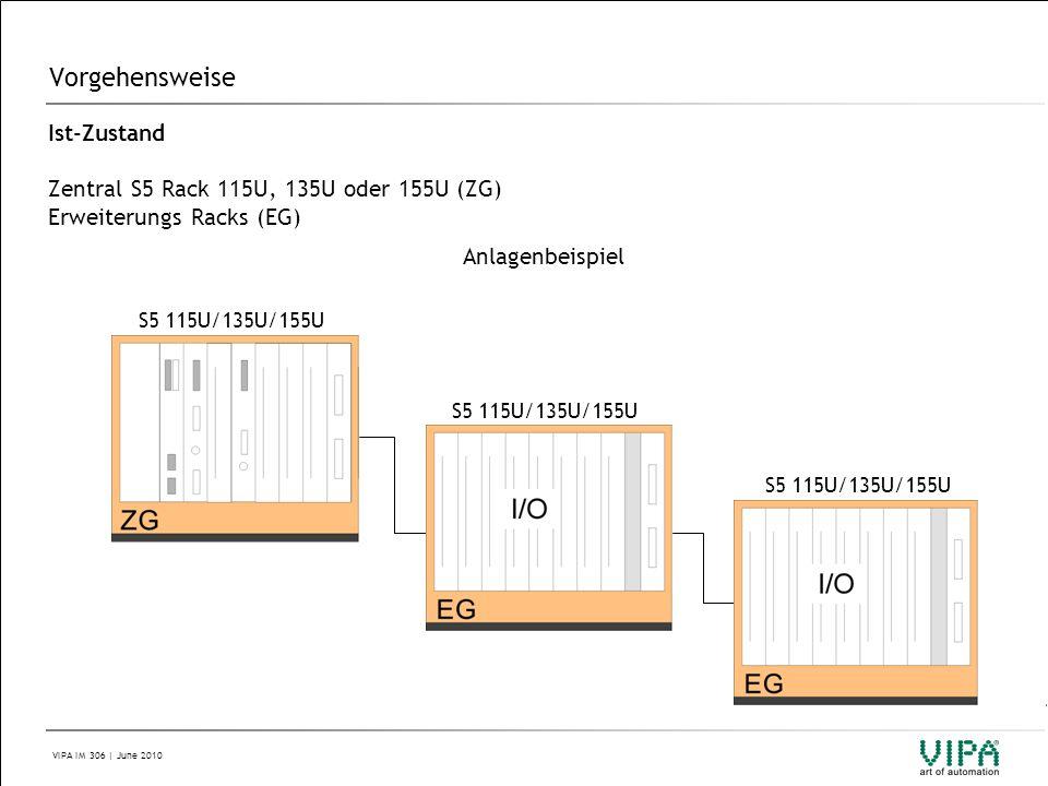 VIPA IM 306 | June 2010 Vorgehensweise Ist-Zustand Zentral S5 Rack 115U, 135U oder 155U (ZG) Erweiterungs Racks (EG) Anlagenbeispiel S5 115U/135U/155U
