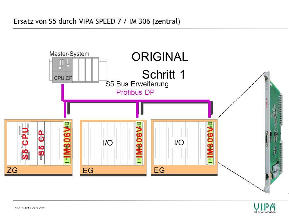 VIPA IM 306 | June 2010 Ersatz von S5 durch VIPA SPEED 7 / IM 306 (zentral) ORIGINAL Schritt 1 Profibus DP S5 Bus Erweiterung