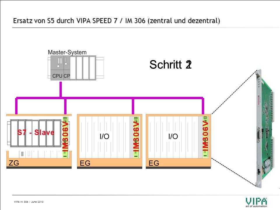 VIPA IM 306 | June 2010 Referenzen – unsere Kunden