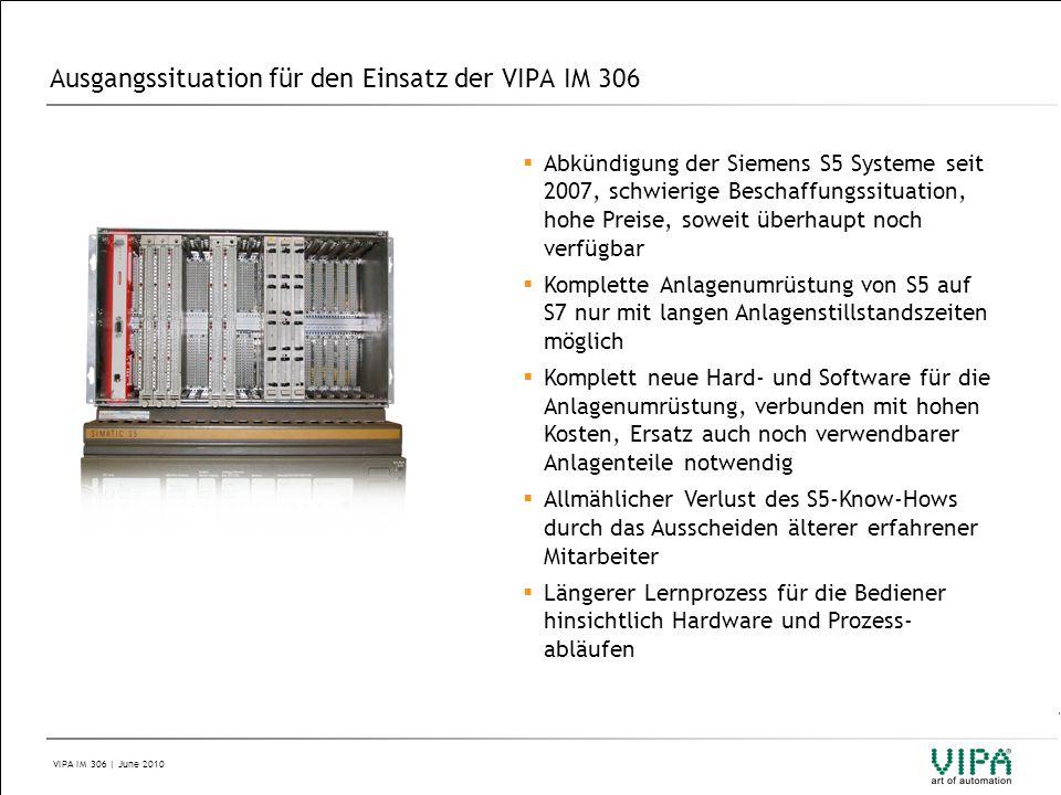 VIPA IM 306 | June 2010 Ausgangssituation für den Einsatz der VIPA IM 306  Abkündigung der Siemens S5 Systeme seit 2007, schwierige Beschaffungssitua