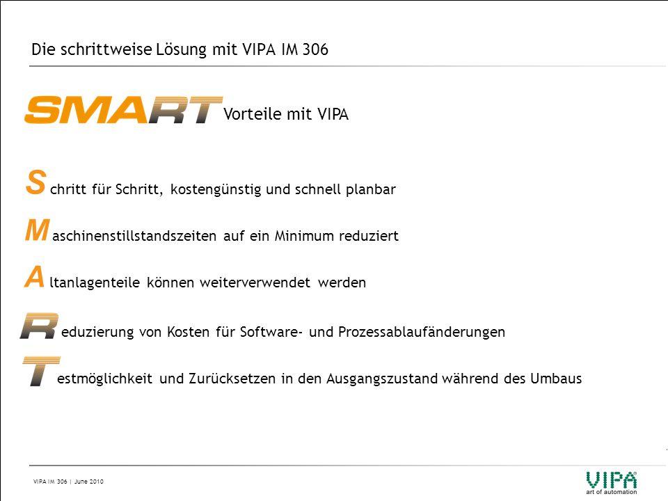 VIPA IM 306 | June 2010 Die schrittweise Lösung mit VIPA IM 306 Vorteile mit VIPA S chritt für Schritt, kostengünstig und schnell planbar M aschinenst