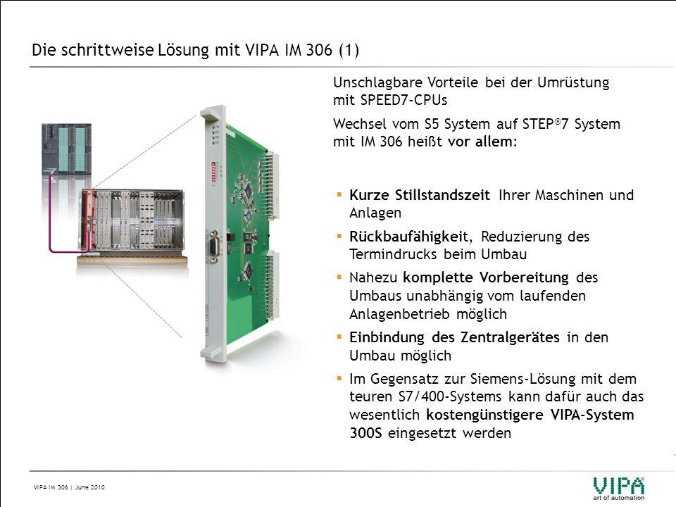 VIPA IM 306 | June 2010 Die schrittweise Lösung mit VIPA IM 306 (2) Weitere unschlagbare Vorteile bei der Umrüstung mit SPEED7-CPUs:  Keine Prozessänderungen oder Änderungen von Programmfunktionen  Umsetzung und Simulation des STEP ® -7 Programms im Vorfeld möglich  Verwendung eines Standard-Bus-Systems, dadurch geräteweise Umrüstung auf moderne dezentrale Systeme wie SLIO, 200V etc möglich