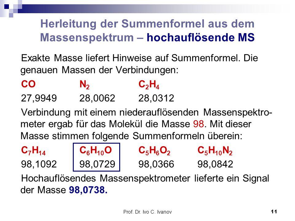 Prof. Dr. Ivo C. Ivanov11 Herleitung der Summenformel aus dem Massenspektrum – hochauflösende MS Exakte Masse liefert Hinweise auf Summenformel. Die g